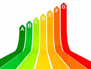 Graph indicating the energy efficiency ratings